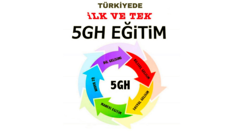 http://sevimliyumurcakokullari.com/wp-content/uploads/2020/3/7-1